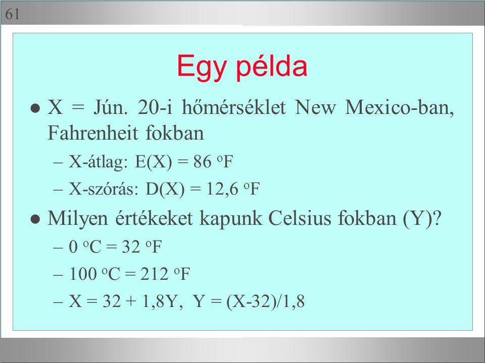 Mi van a mintában Átlagos abszolút eltérés: AE = (xi -x|)/n