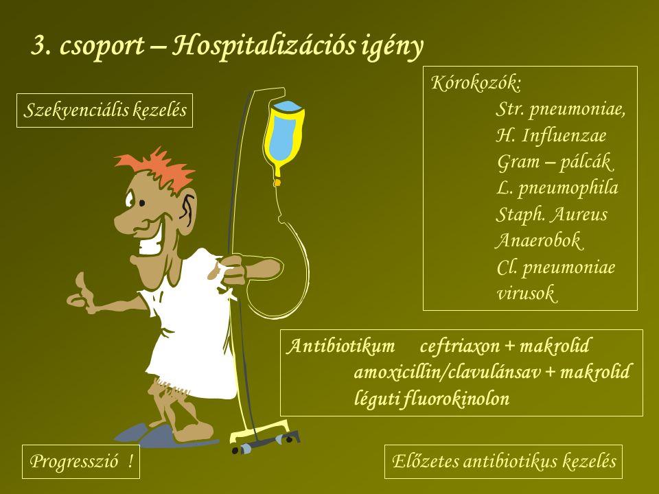 3. csoport – Hospitalizációs igény