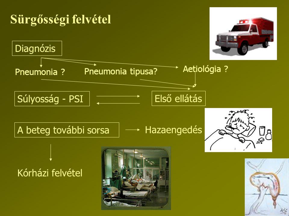 Sürgősségi felvétel Diagnózis Súlyosság - PSI Első ellátás