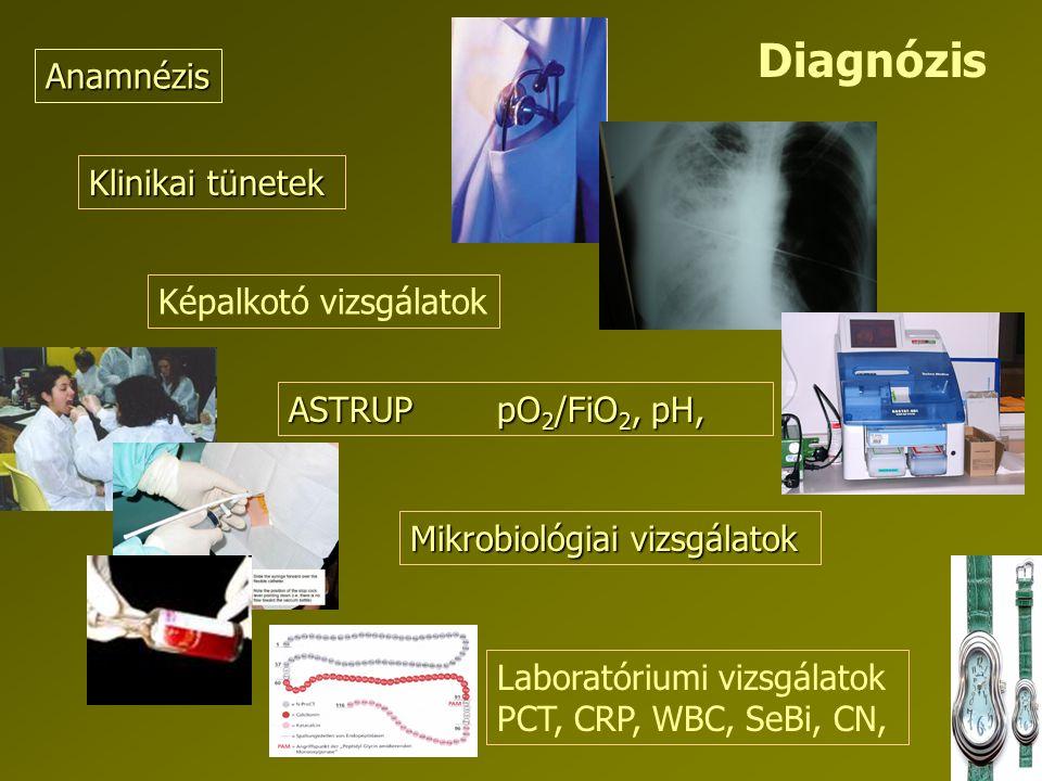 Diagnózis Anamnézis Klinikai tünetek Képalkotó vizsgálatok