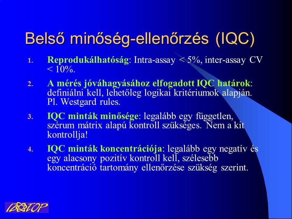 Belső minőség-ellenőrzés (IQC)
