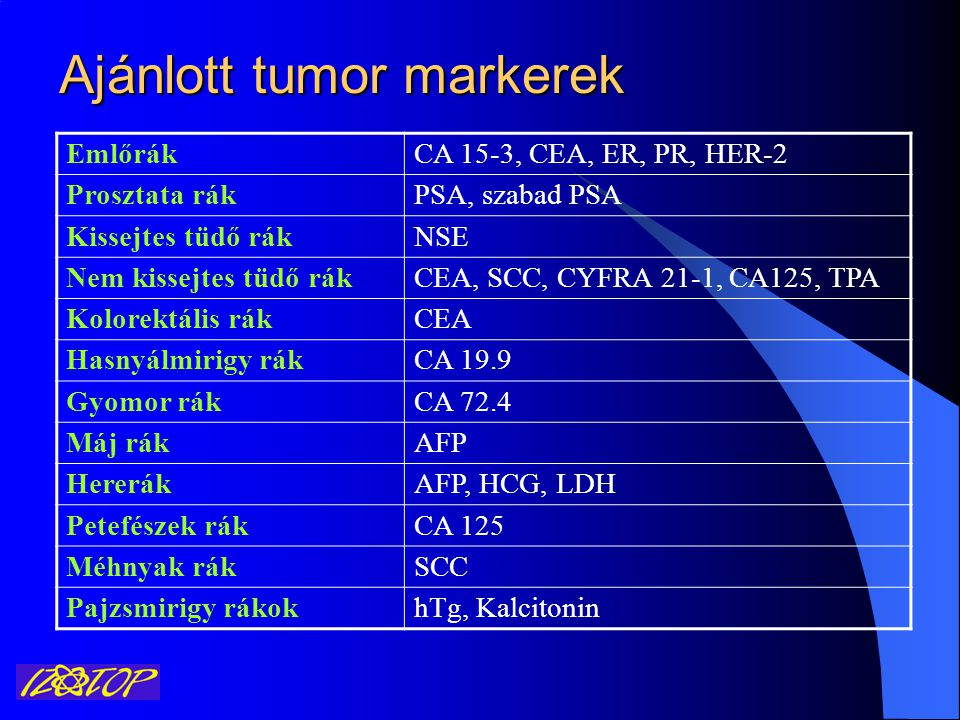 Ajánlott tumor markerek