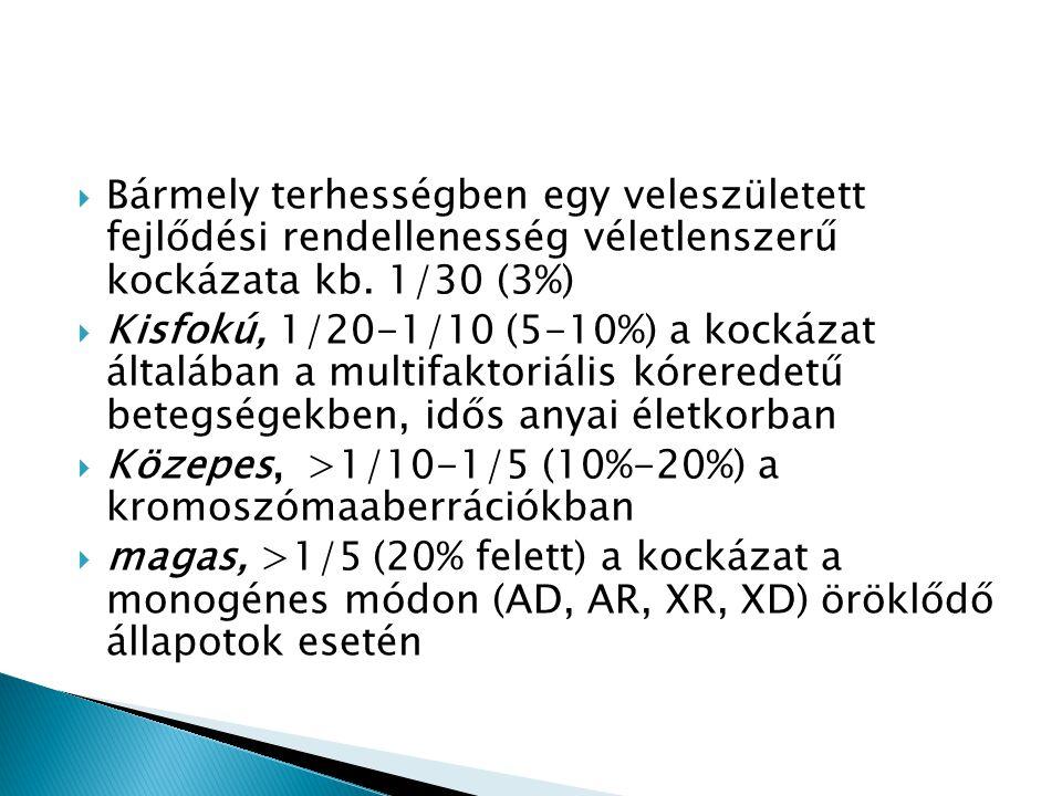 Bármely terhességben egy veleszületett fejlődési rendellenesség véletlenszerű kockázata kb. 1/30 (3%)