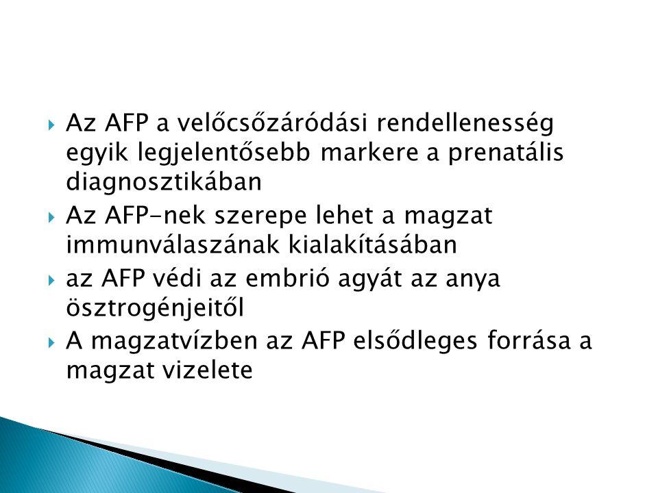 Az AFP a velőcsőzáródási rendellenesség egyik legjelentősebb markere a prenatális diagnosztikában