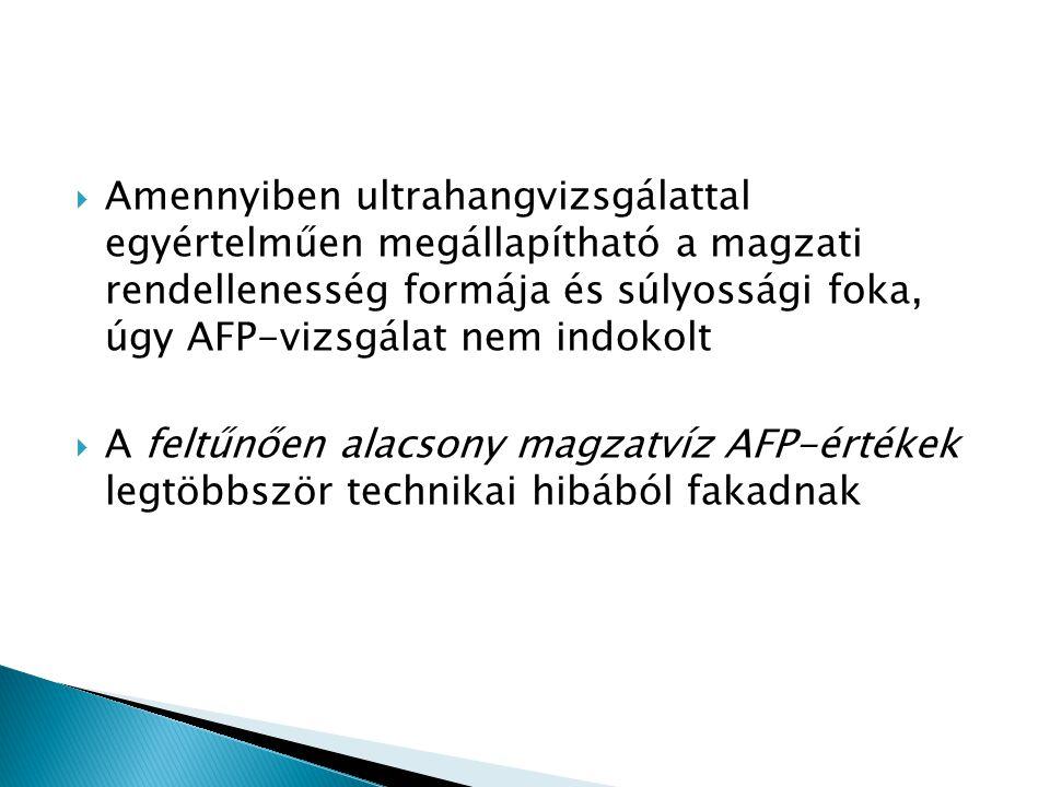 Amennyiben ultrahangvizsgálattal egyértelműen megállapítható a magzati rendellenesség formája és súlyossági foka, úgy AFP-vizsgálat nem indokolt