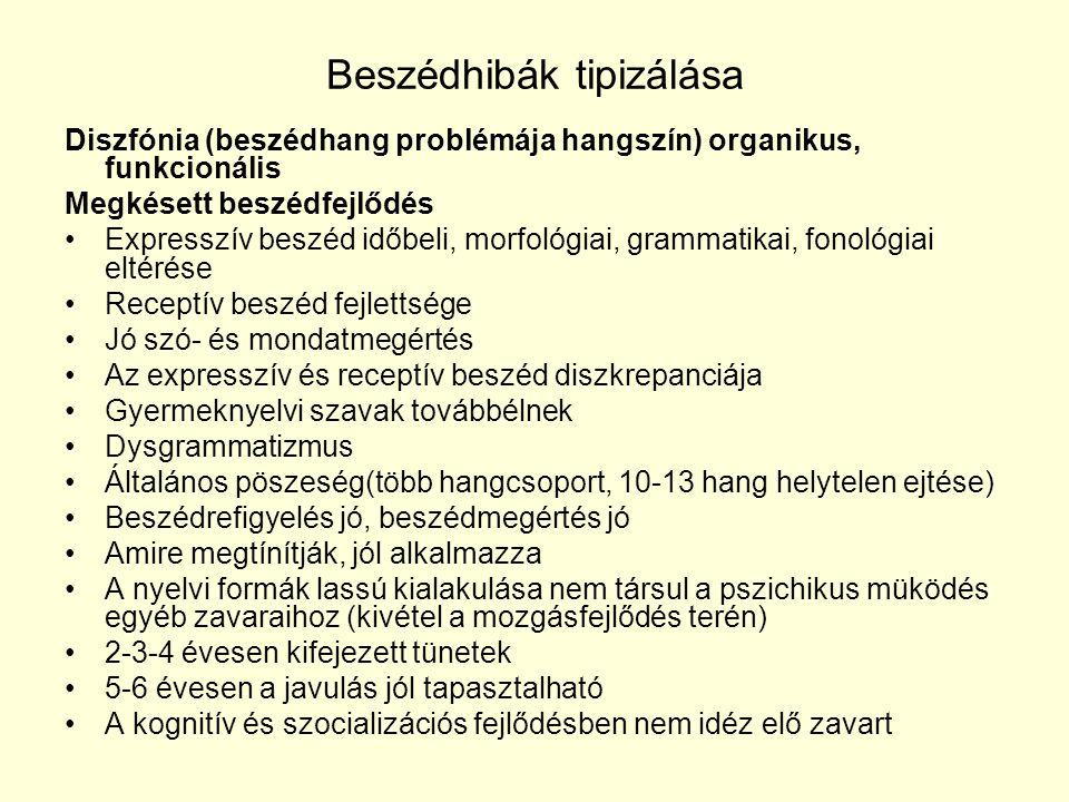 Beszédhibák tipizálása