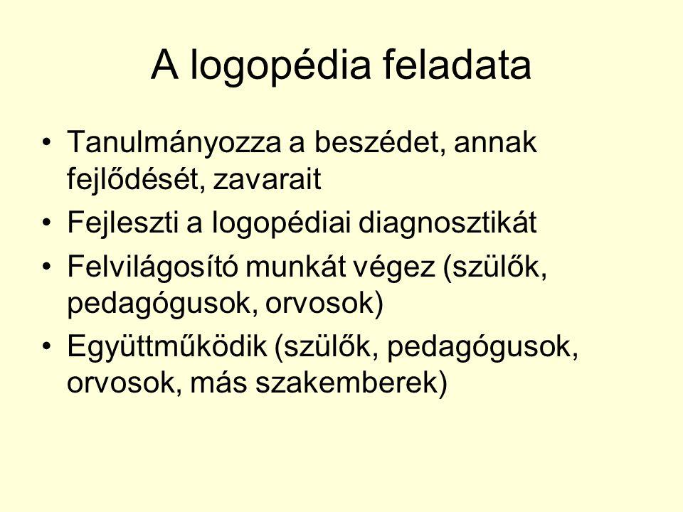 A logopédia feladata Tanulmányozza a beszédet, annak fejlődését, zavarait. Fejleszti a logopédiai diagnosztikát.