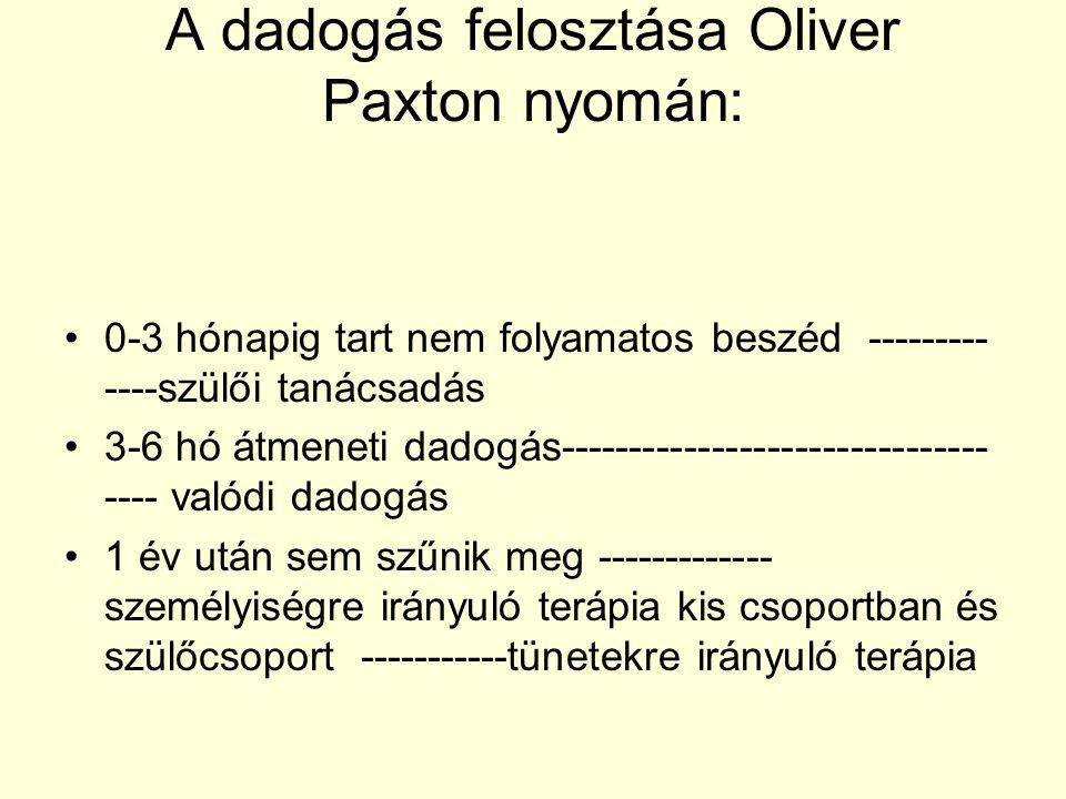 A dadogás felosztása Oliver Paxton nyomán: