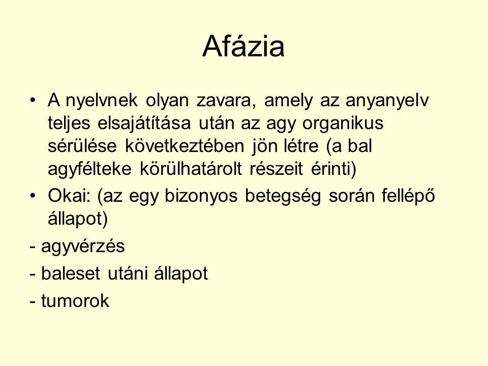 Afázia