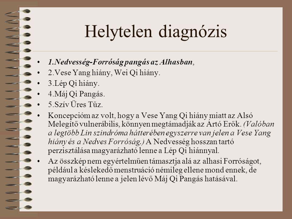Helytelen diagnózis 1.Nedvesség-Forróság pangás az Alhasban,