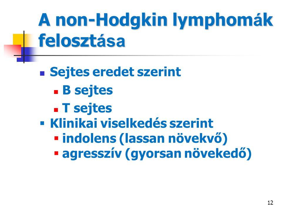 A non-Hodgkin lymphomák felosztása