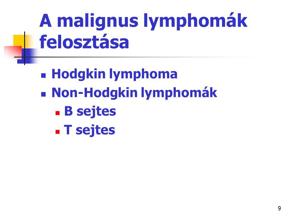 A malignus lymphomák felosztása