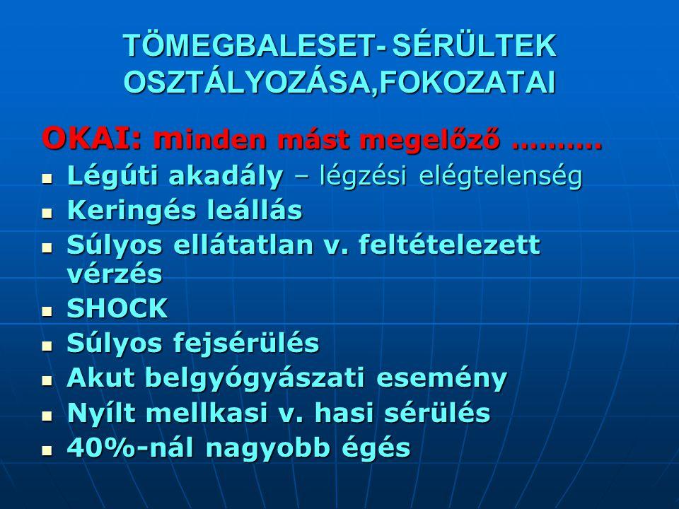 TÖMEGBALESET- SÉRÜLTEK OSZTÁLYOZÁSA,FOKOZATAI