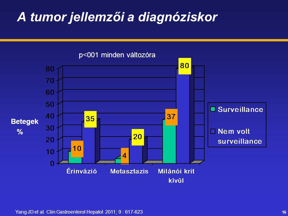 A tumor jellemzői a diagnóziskor
