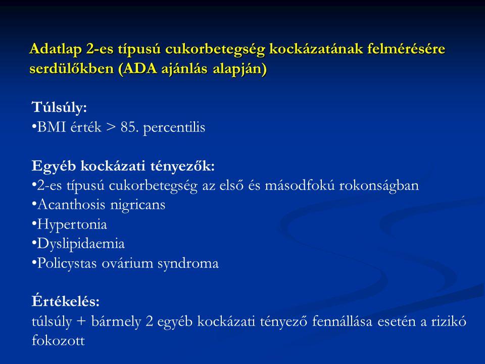 Adatlap 2-es típusú cukorbetegség kockázatának felmérésére serdülőkben (ADA ajánlás alapján)