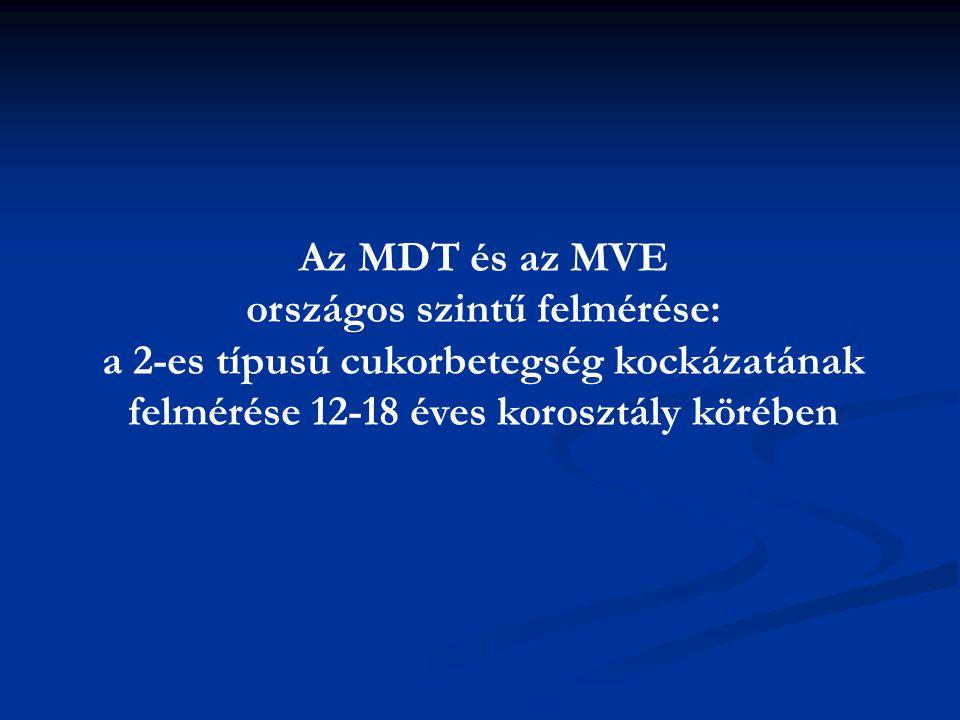 országos szintű felmérése: