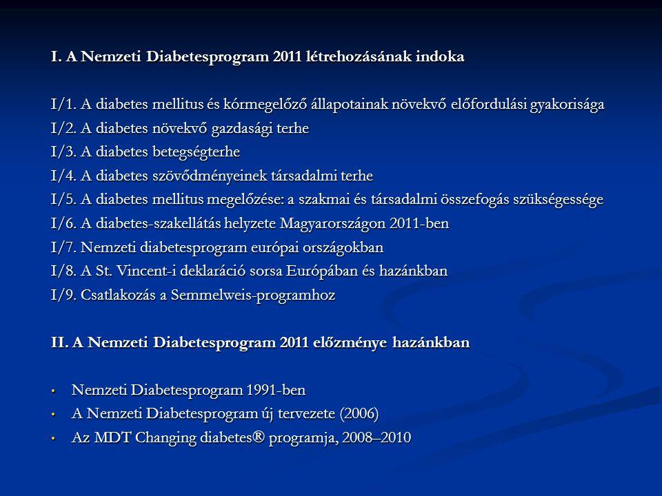 I. A Nemzeti Diabetesprogram 2011 létrehozásának indoka