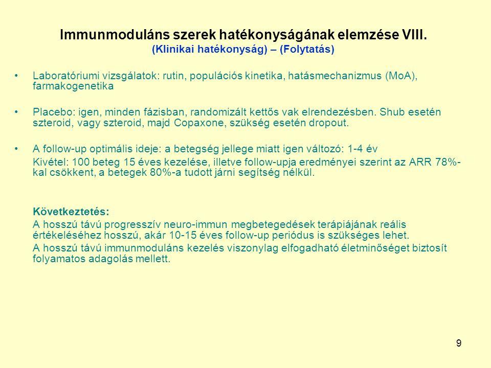 Immunmoduláns szerek hatékonyságának elemzése VIII.