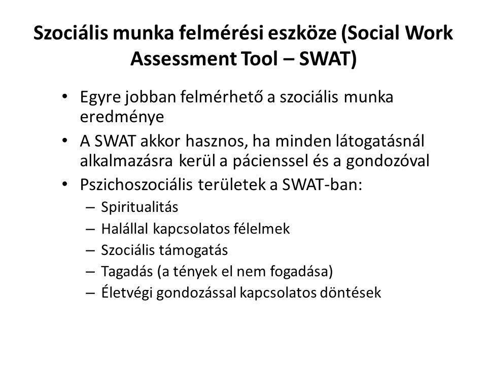 Szociális munka felmérési eszköze (Social Work Assessment Tool – SWAT)