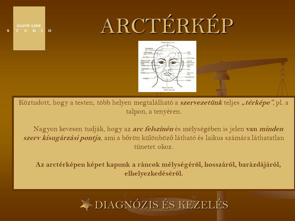 ARCTÉRKÉP DIAGNÓZIS ÉS KEZELÉS