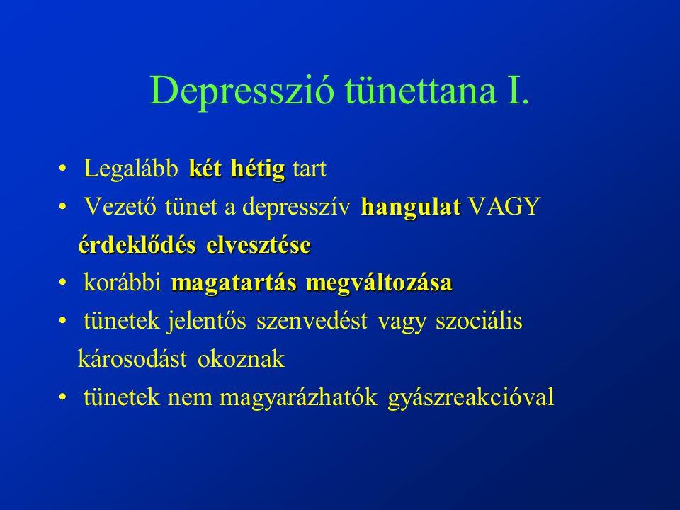 Depresszió tünettana I.