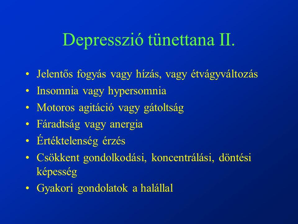 Depresszió tünettana II.