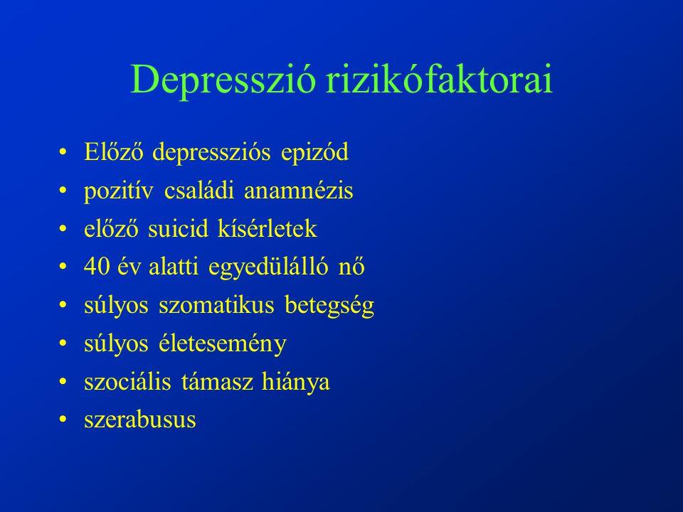 Depresszió rizikófaktorai
