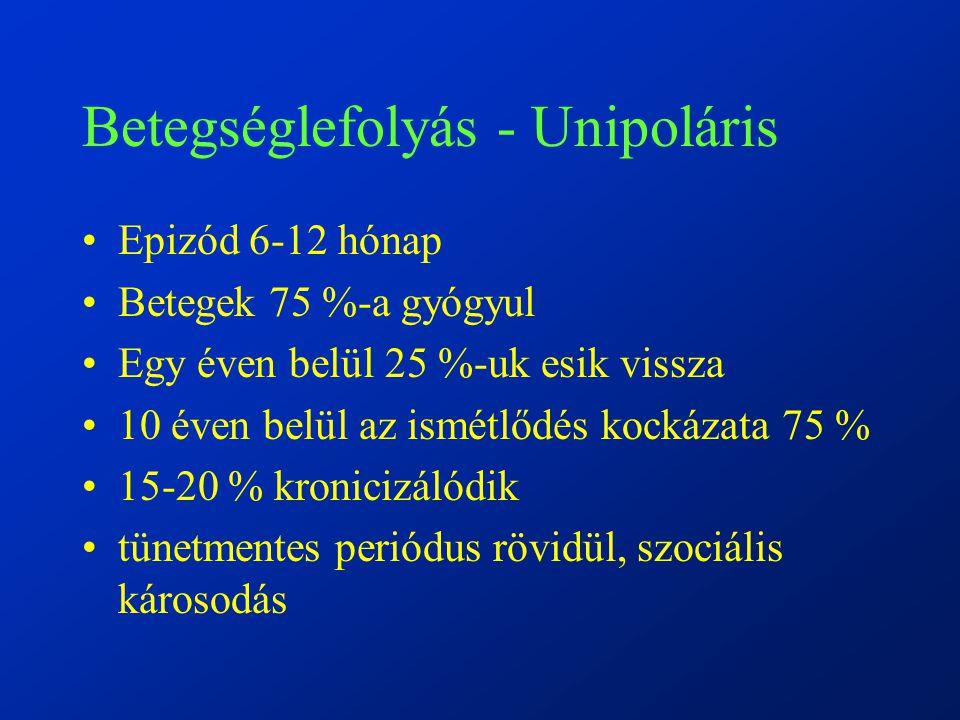 Betegséglefolyás - Unipoláris