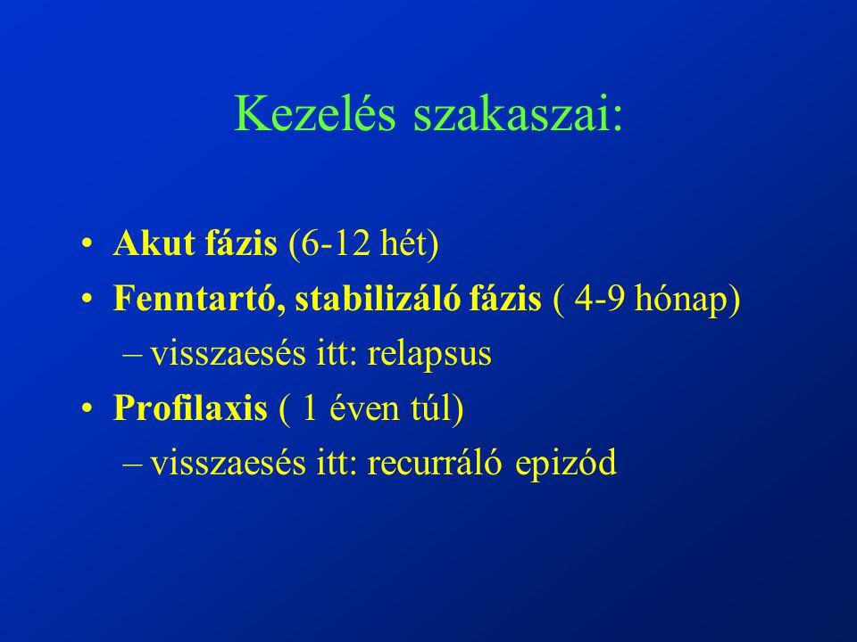 Kezelés szakaszai: Akut fázis (6-12 hét)