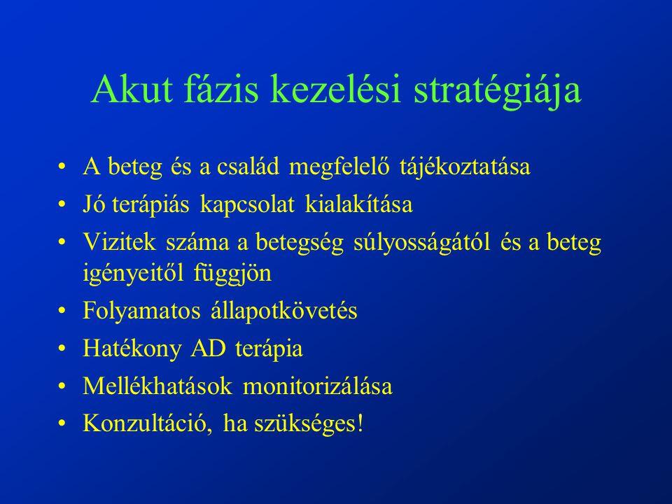 Akut fázis kezelési stratégiája
