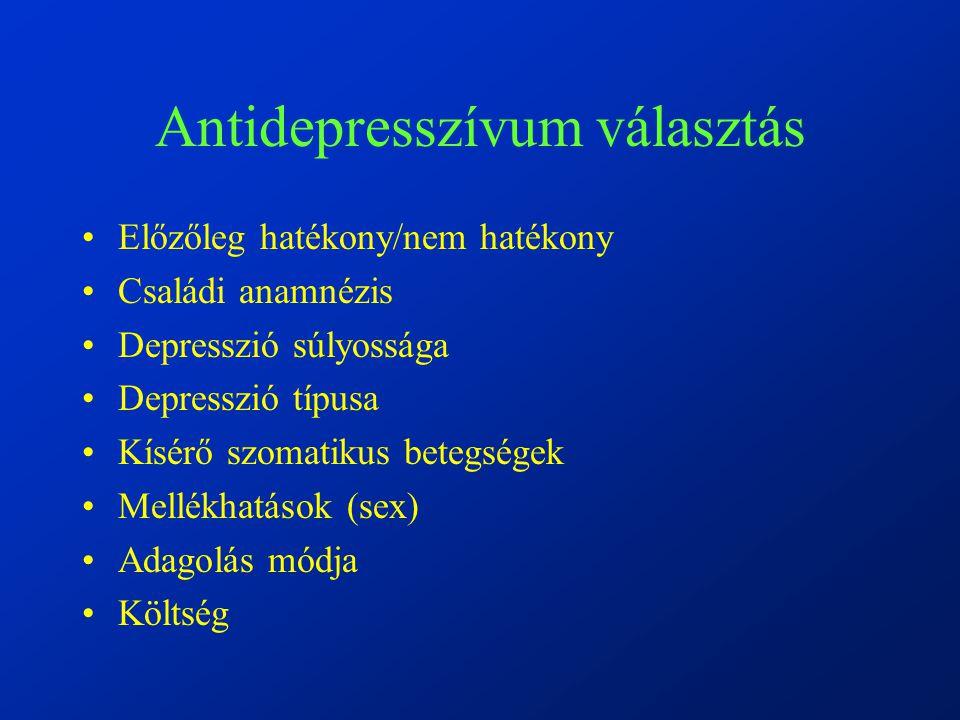 Antidepresszívum választás