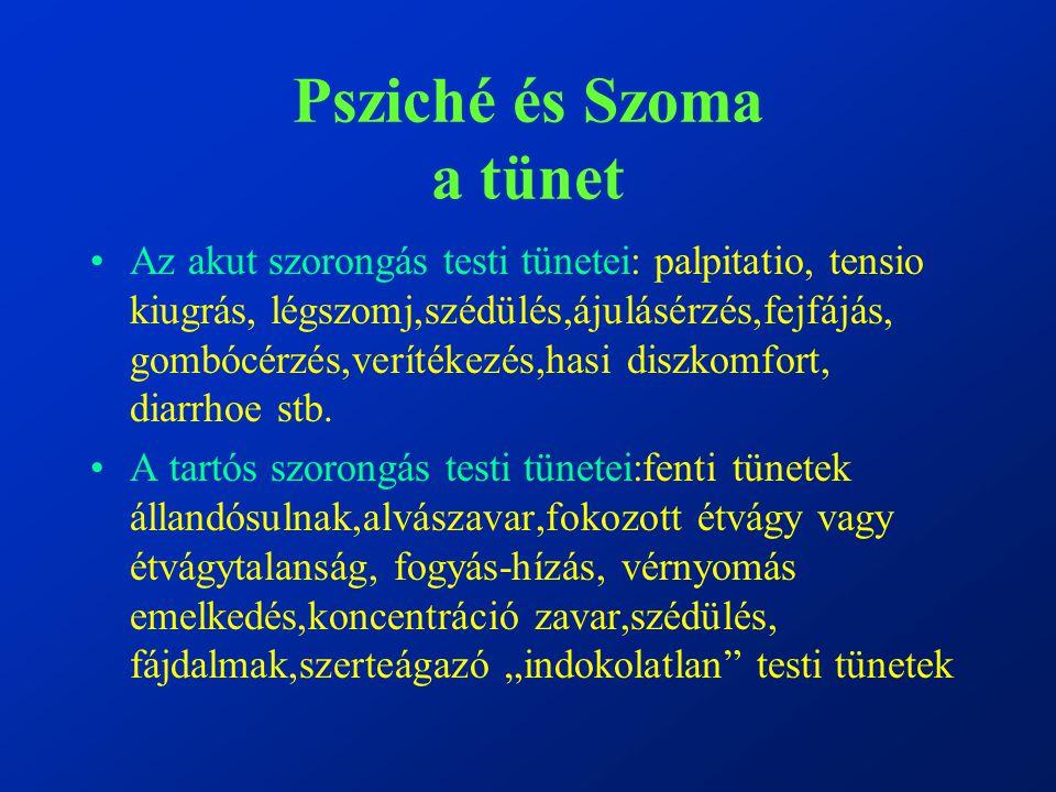Psziché és Szoma a tünet