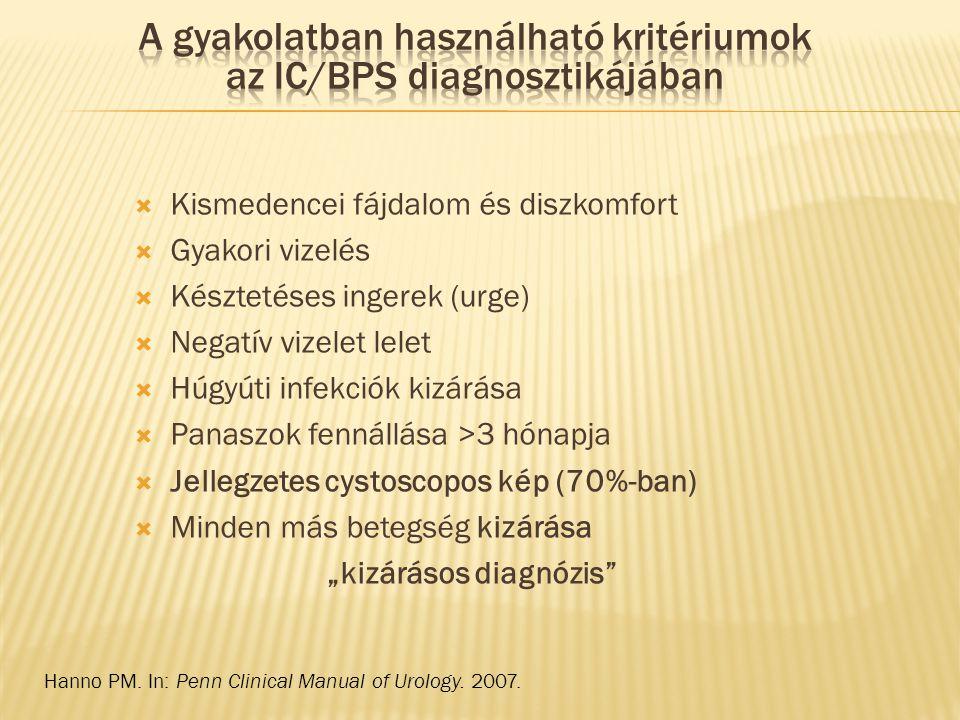 A gyakolatban használható kritériumok az IC/BPS diagnosztikájában
