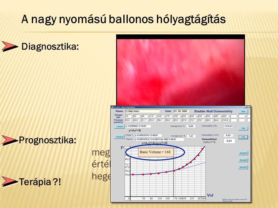 A nagy nyomású ballonos hólyagtágítás