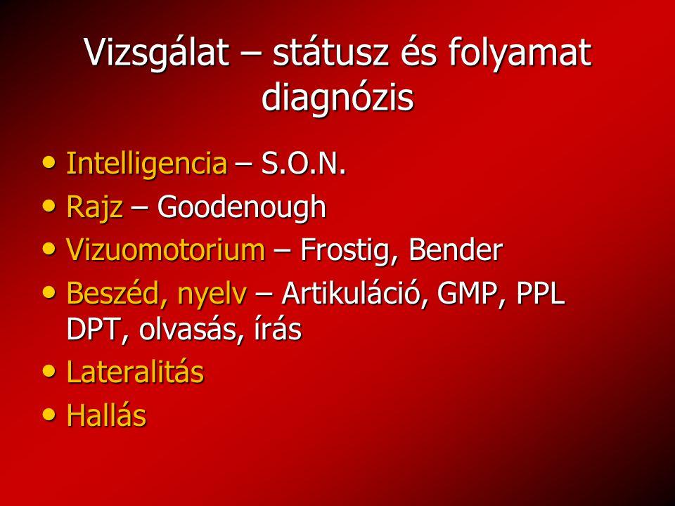 Vizsgálat – státusz és folyamat diagnózis