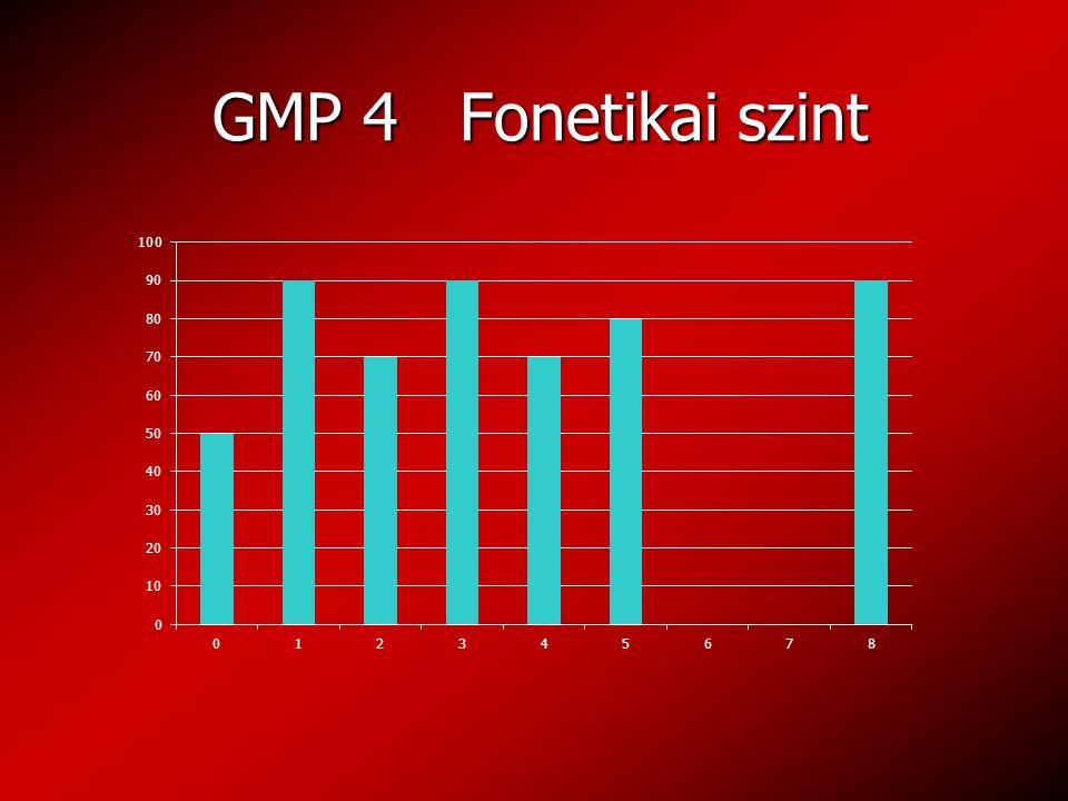GMP 4 Fonetikai szint