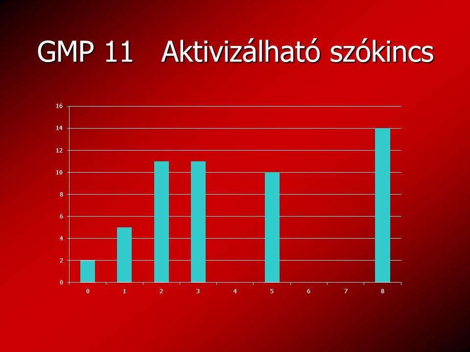 GMP 11 Aktivizálható szókincs