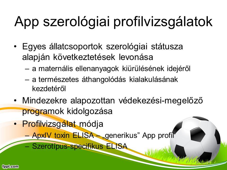 App szerológiai profilvizsgálatok