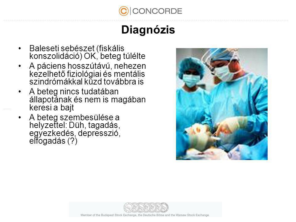 Diagnózis Baleseti sebészet (fiskális konszolidáció) OK, beteg túlélte