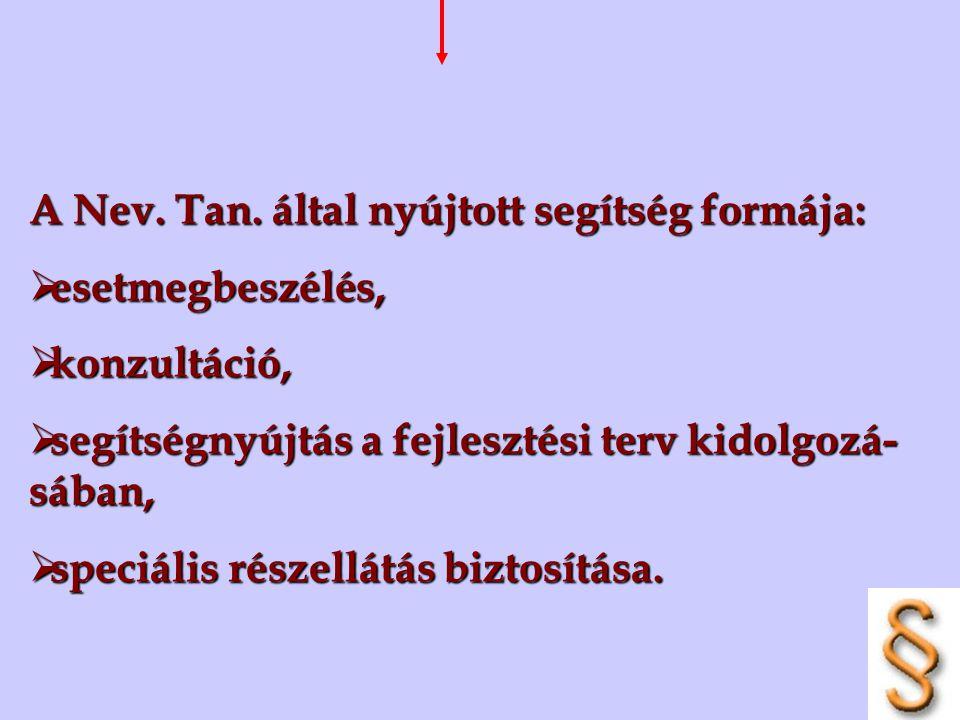 A Nev. Tan. által nyújtott segítség formája:
