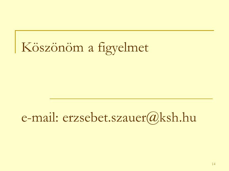 Köszönöm a figyelmet e-mail: erzsebet.szauer@ksh.hu