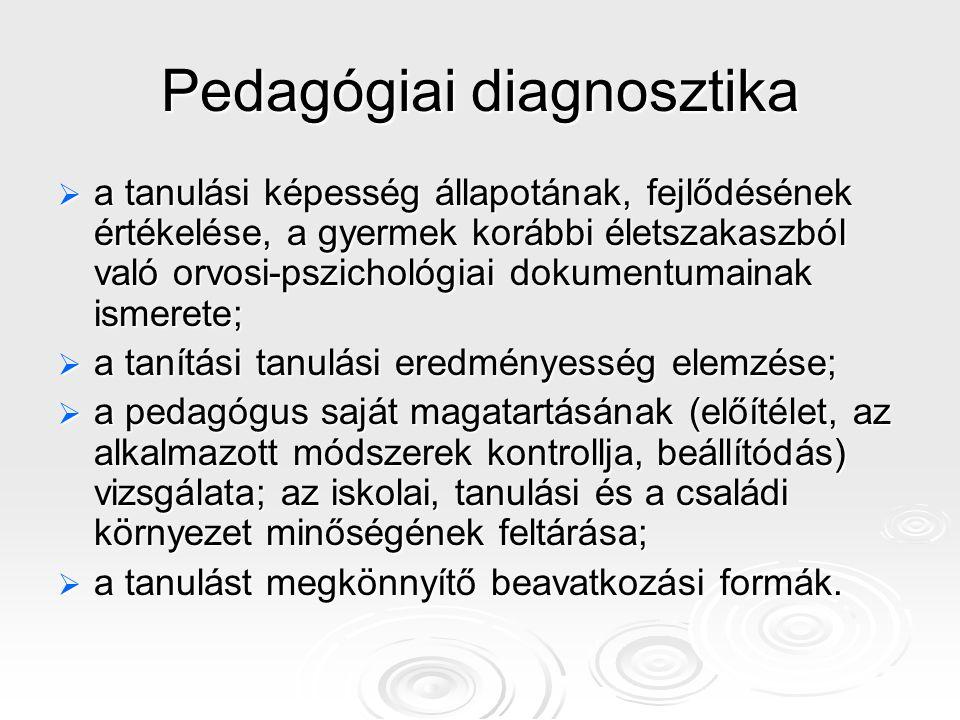 Pedagógiai diagnosztika