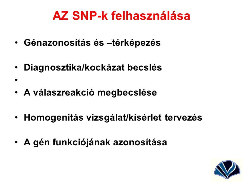 AZ SNP-k felhasználása