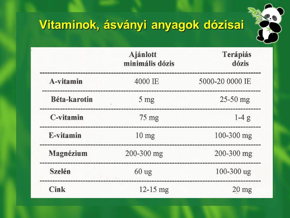 Vitaminok, ásványi anyagok dózisai