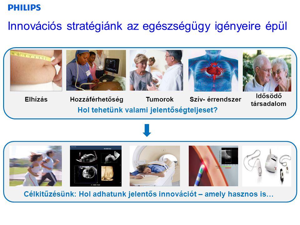 Innovációs stratégiánk az egészségügy igényeire épül