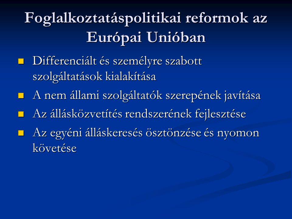 Foglalkoztatáspolitikai reformok az Európai Unióban
