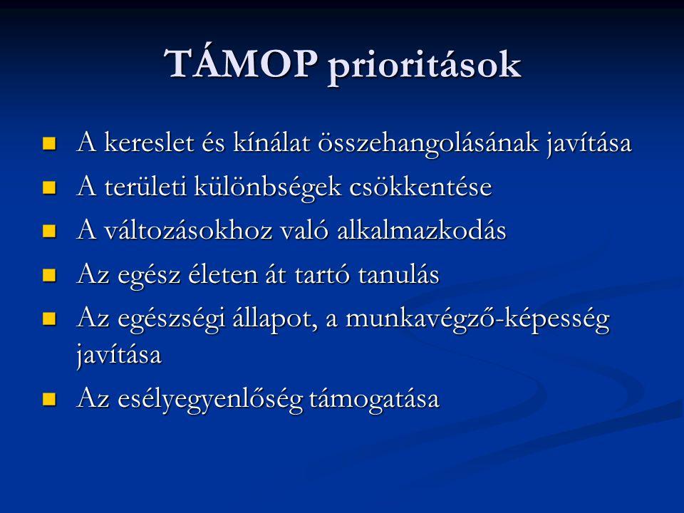TÁMOP prioritások A kereslet és kínálat összehangolásának javítása