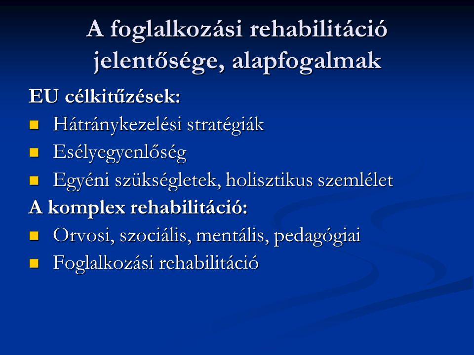 A foglalkozási rehabilitáció jelentősége, alapfogalmak