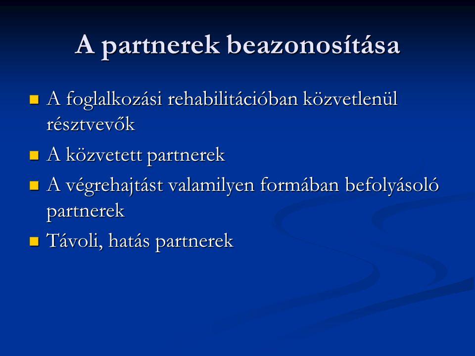 A partnerek beazonosítása