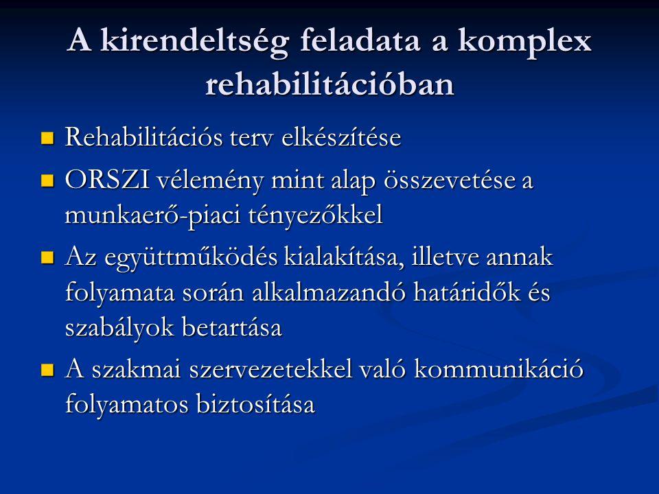 A kirendeltség feladata a komplex rehabilitációban